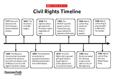 civil rights timeline � primary ks1 amp ks2 teaching