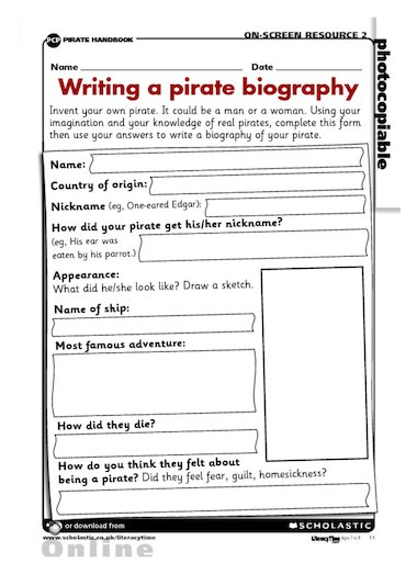 How to write a good character biography main