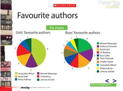 author-survey.jpg