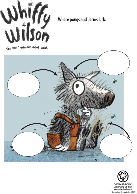 Whiffywilson3 act draw 878538