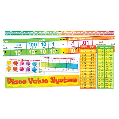 Place Value System Wall Chart  Pieces  Scholastic Shop