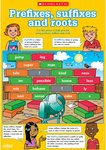 Prefixes, suffixes and roots poster