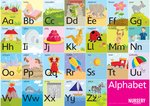 The alphabet - poster