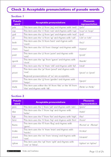 Phonics Notes Page 13