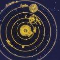 Planet orbits