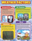 Weather Factors Learning Chart