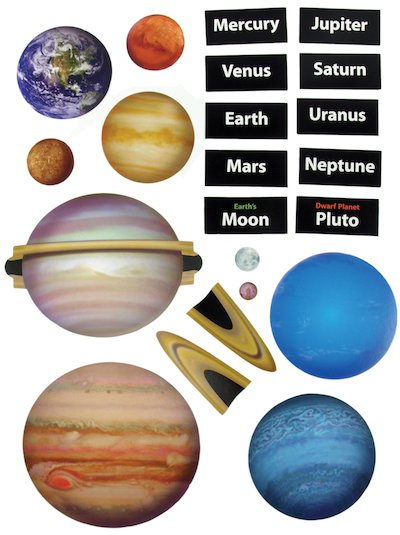 Planets Classroom Display Cut-Outs