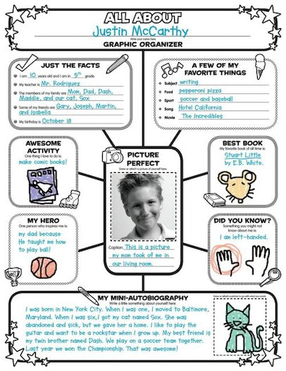 Graphic Organizer Posters: All-About-Me Web Grades 3-6