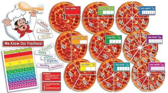 Pizza Fractions Bulletin Board