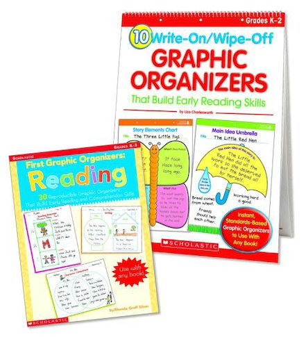 Graphic Organizers Double Set