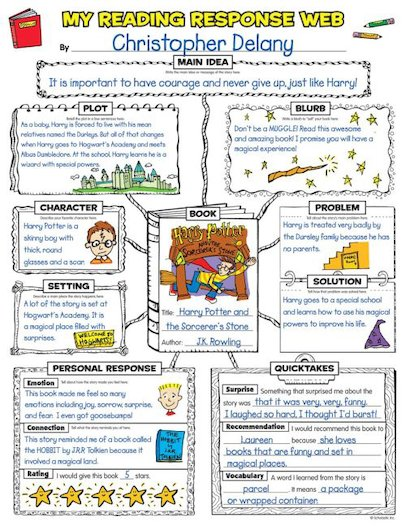 Graphic Organizer Posters: Reading Response Grades 3-6