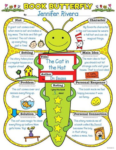 Graphic Organizer Posters: Reading Response Grades K-2