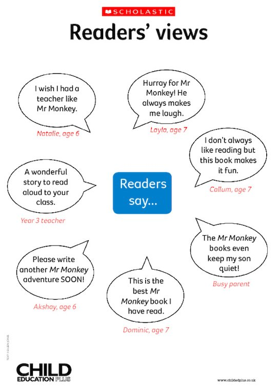 Readers' views