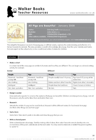 All Pigs Are Beautiful Teachers Notes
