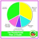 Healthy eating - plate of health poster (1 page)