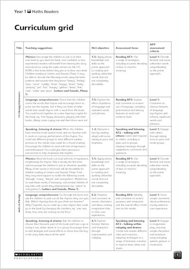 Maths Readers Year One Curriculum Grid