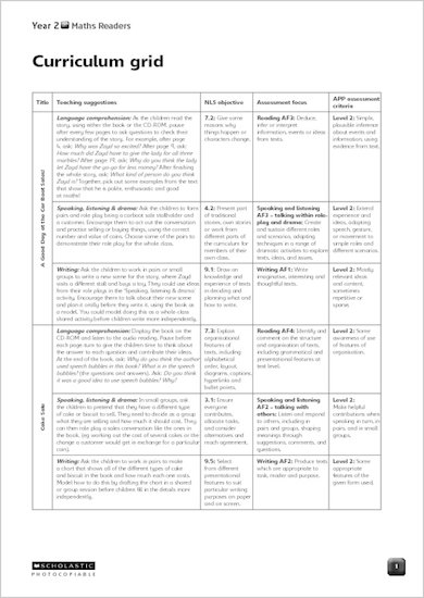 Maths Readers Year Two Curriculum Grid