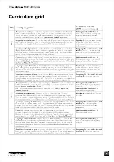 Maths Readers Reception Curriculum Grid