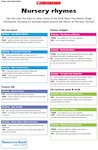 Nursery rhymes - cross-curricular links chart (1 page)
