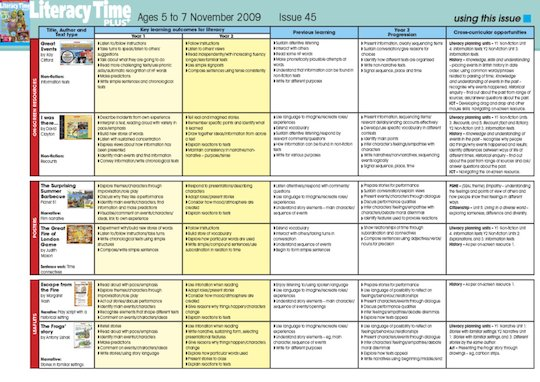Using Literacy Time PLUS Ages 5 to 7, Issue 45