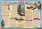 King Alfred the Great – poster biography