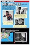 Muhammad Ali sample people and places (2 pages)