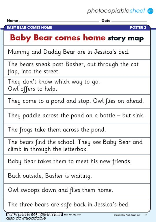 Baby Bear comes home – story map - Scholastic Shop Scholastic Story Map on character story map, mystery story map, 5th grade story map, short story map, book projects story map, folktale story map, kindergarten story map, fifth grade theme story map, second grade story map, middle school story map, blank graphic organizers story map, conflict resolution story map, theme graphic organizer story map, narrative story map,