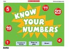Know your numbers - interactive game