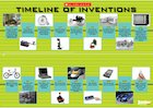 Timeline of inventions – poster