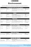Environment - medium-term plan (1 page)