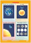 Science flashcards – Space