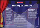 History of theatre – timeline