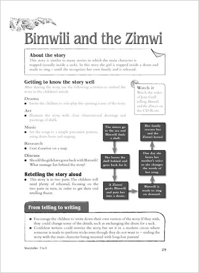 BIMWILI AND THE ZIMWI EBOOK