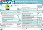 Primary Framework - Literacy Time PLUS Ages 5 to 7, Issue 37  (2 pages)