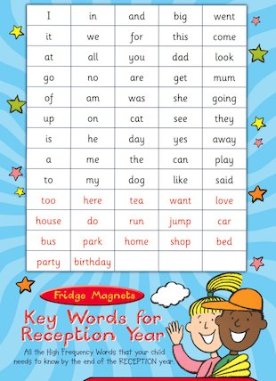 Key Words Magnets: Reception Year