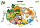 PhunkyFoods Plate of Health poster