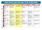 Using Literacy Time PLUS Ages 5 to 7, Issue 36  (1 page)