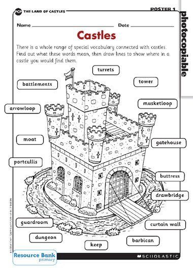 castles vocabulary primary ks2 teaching resource scholastic. Black Bedroom Furniture Sets. Home Design Ideas