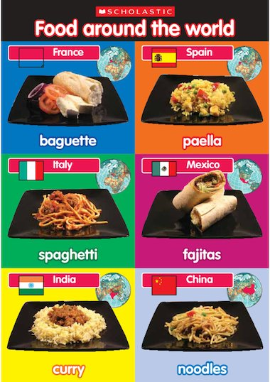 Food from around the world ks1 worksheet food food around the world poster primary ks1 teaching resource ibookread Download