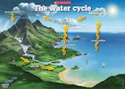 Water cycle - poster