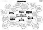 My world mindmap (1 page)