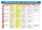 Using Literacy Time Ages 5-7 Issue 32 (1 page)