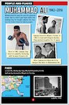 Muhammad Ali sample people and places page (2 pages)