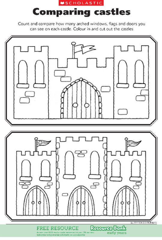 Imaginary worlds: Comparing castles