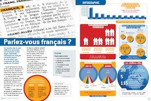 Infographie : La francophonie