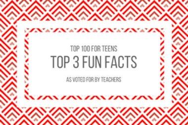 top 10 fun facts blog tile.png