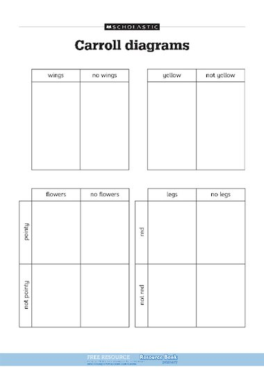 Carroll Diagrams  U2013 Free Primary Ks1 Teaching Resource