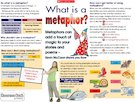 'What is a metaphor?' poster