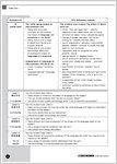 GCSE Grades 9-1 Practice Exams: GCSE Grades 9-1: English AQA Practice Exams mark scheme (1 page)
