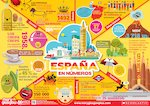 Poster: Spain in Numbers